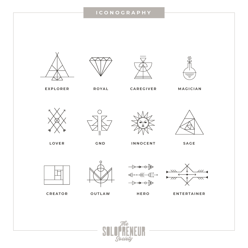 The Solopreneur Society Brand Identity Iconography
