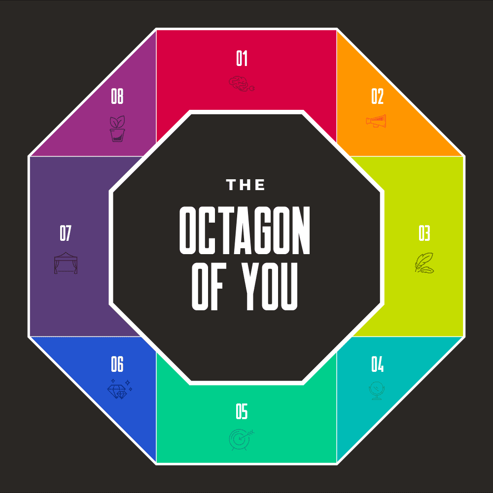 Octagon of You   The Solopreneur Society