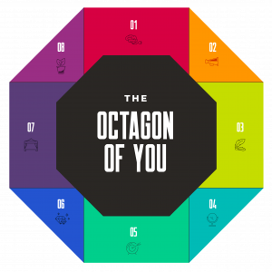 Octagon of You Featured Image
