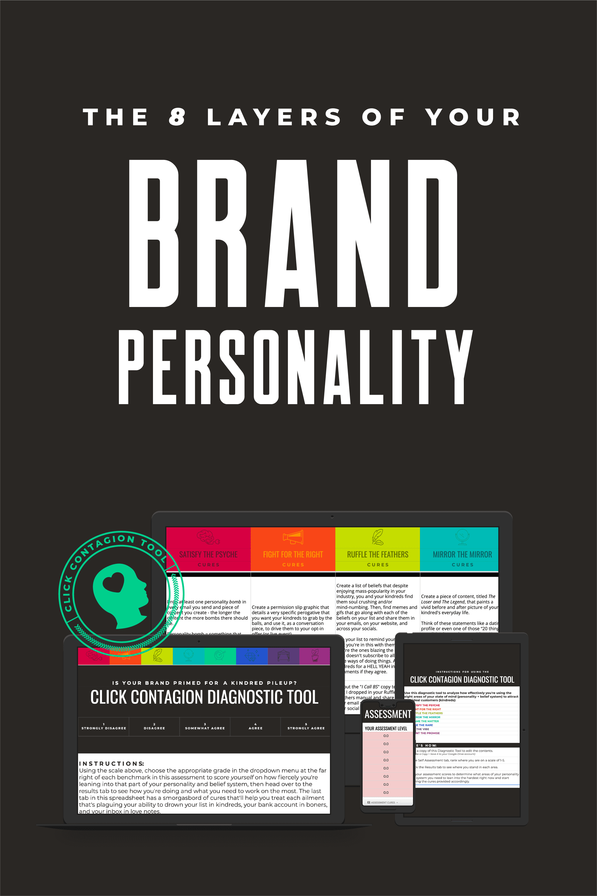 Octagon of You (Brand Personality Framework)